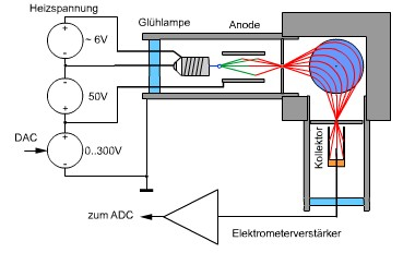 Small and simple mass-spectrometer